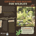 Certifying your backyard poster