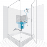 Retrofit shower stall design